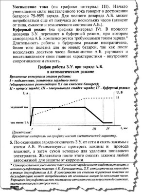 график заряда