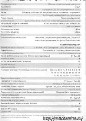характеристики minelab x terra 705