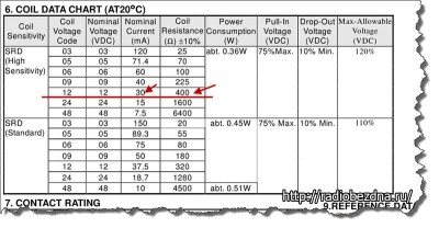 datasheet Songle SRD-12VDC-SL-C