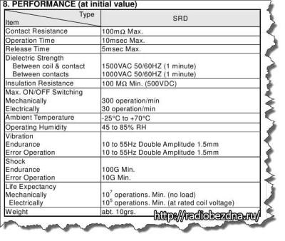 datasheet Songle SRD-12VDC-SL-C